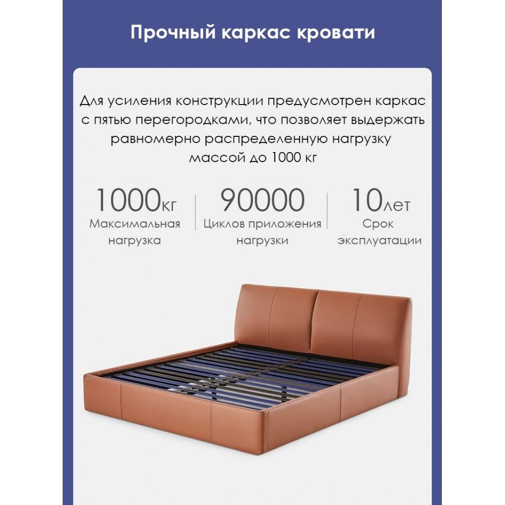 Двуспальная кровать Xiaomi 8h Milan Smart Electric Bed 1.8 m Grey Blue (обычное основание)