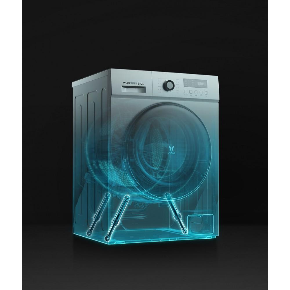 Умная стиральная машина Xiaomi Viomi Internet Wash Machine 8 kg (W8S)